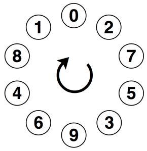Enigma 1417