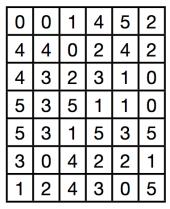 Enigma 179