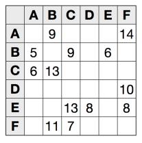 Enigma 201