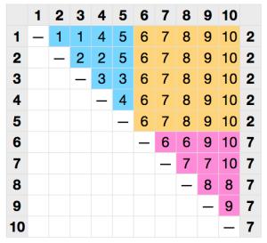 Enigma 1359 - Solution