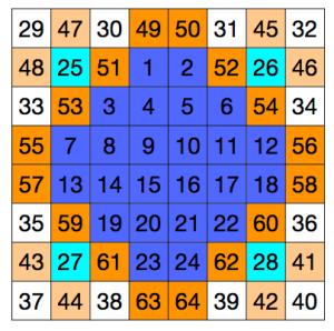 Enigma 166 - Solution