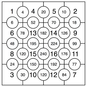 Enigma 184 - Solution