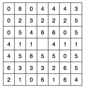 Enigma 303