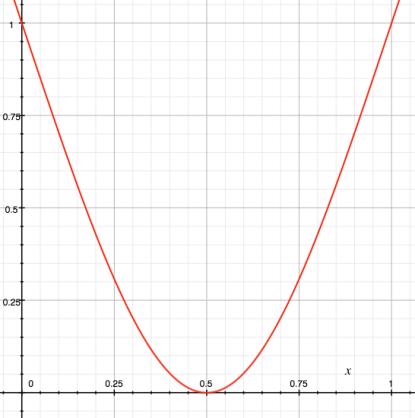 Enigma 1313 - Graph