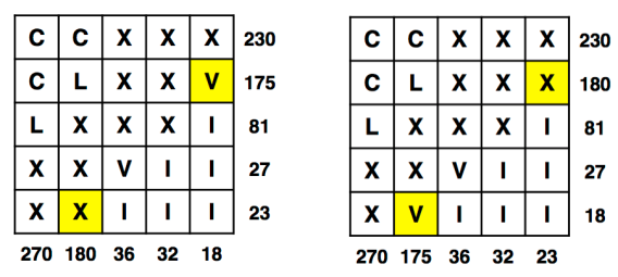 Enigma 1260 - Solution