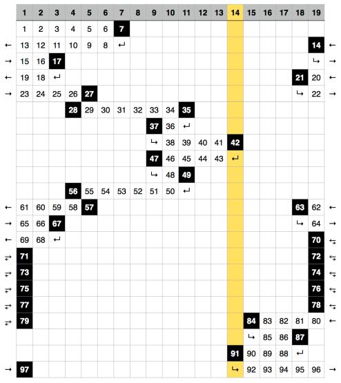 Enigma 1305 - Solution