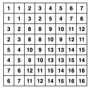 Enigma 1225 - Solution